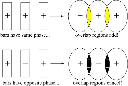 phase shifter thesis