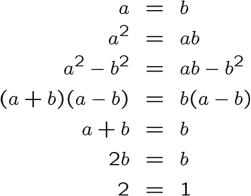 2 = 1! Explain THAT, algebraists!