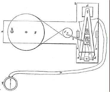 faradaygravityexpt2