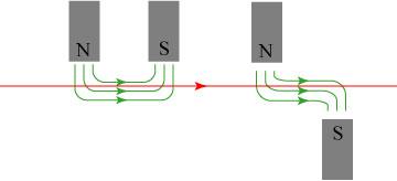 faradaymagnetsetup