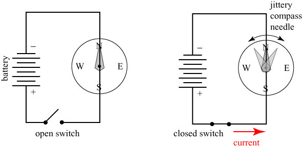 Capacitor Symbol In Autocad in addition Wiring Diagram Mazda 6 furthermore Switches besides Single Phase Dol Starter Circuit Diagram together with Electrical Riser Rooms. on circuit diagram legend