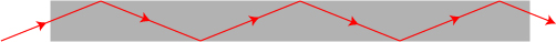 A crude illustration of how fiber optics works.