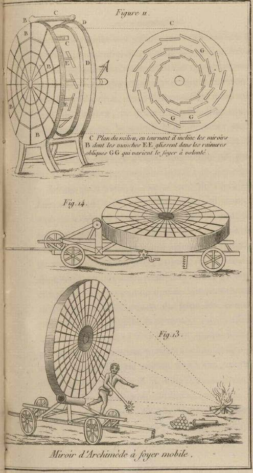 Robertson's design for a simple burning mirror, via his memoires.