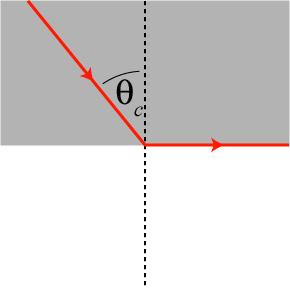 criticalangle