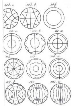 chladni_circular