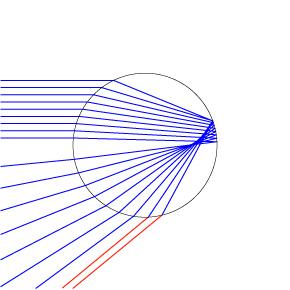 multirays_parallel