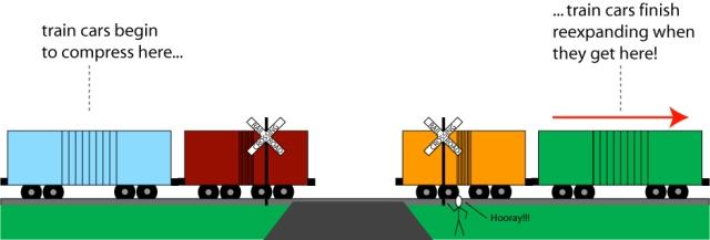 traincarsflex