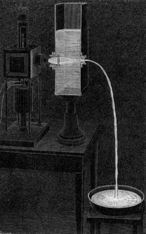 Colladon's light fountain, from La Nature.  Via Wikipedia.