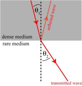 refractionreverse
