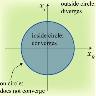circleofconvergence