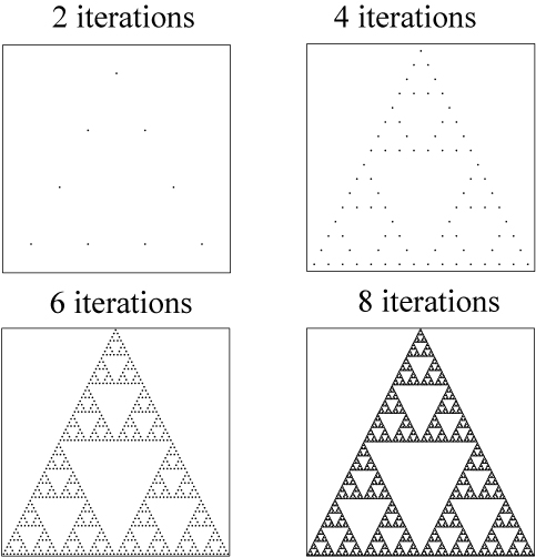 Development of the Sierpinski triangle.