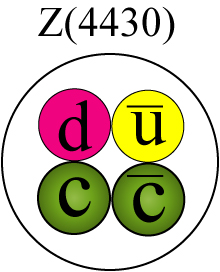 Quark content of Z(4430).  The overlines indicate the antiquarks.