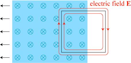 faradayinductionloop