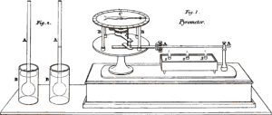 An illustration of a pyrometer from Conversations on Chemistry, drawn by Jane Marcet.