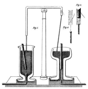 Illustration of Faraday's magnetic rotation device, via Wikipedia.