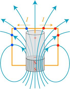 homopolarphysics2