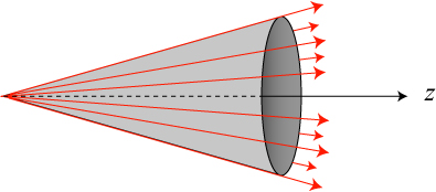 A cone of plane waves that form a Bessel beam.  A few select plane waves are shown in red.