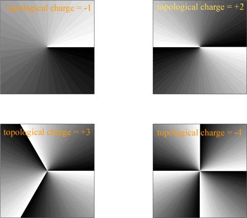chargebeams