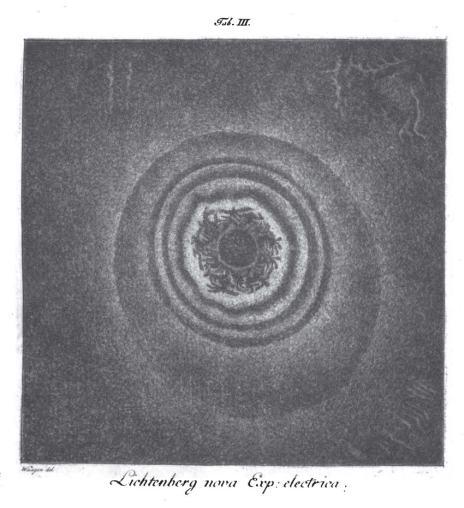 Lichtenberg figure 3.