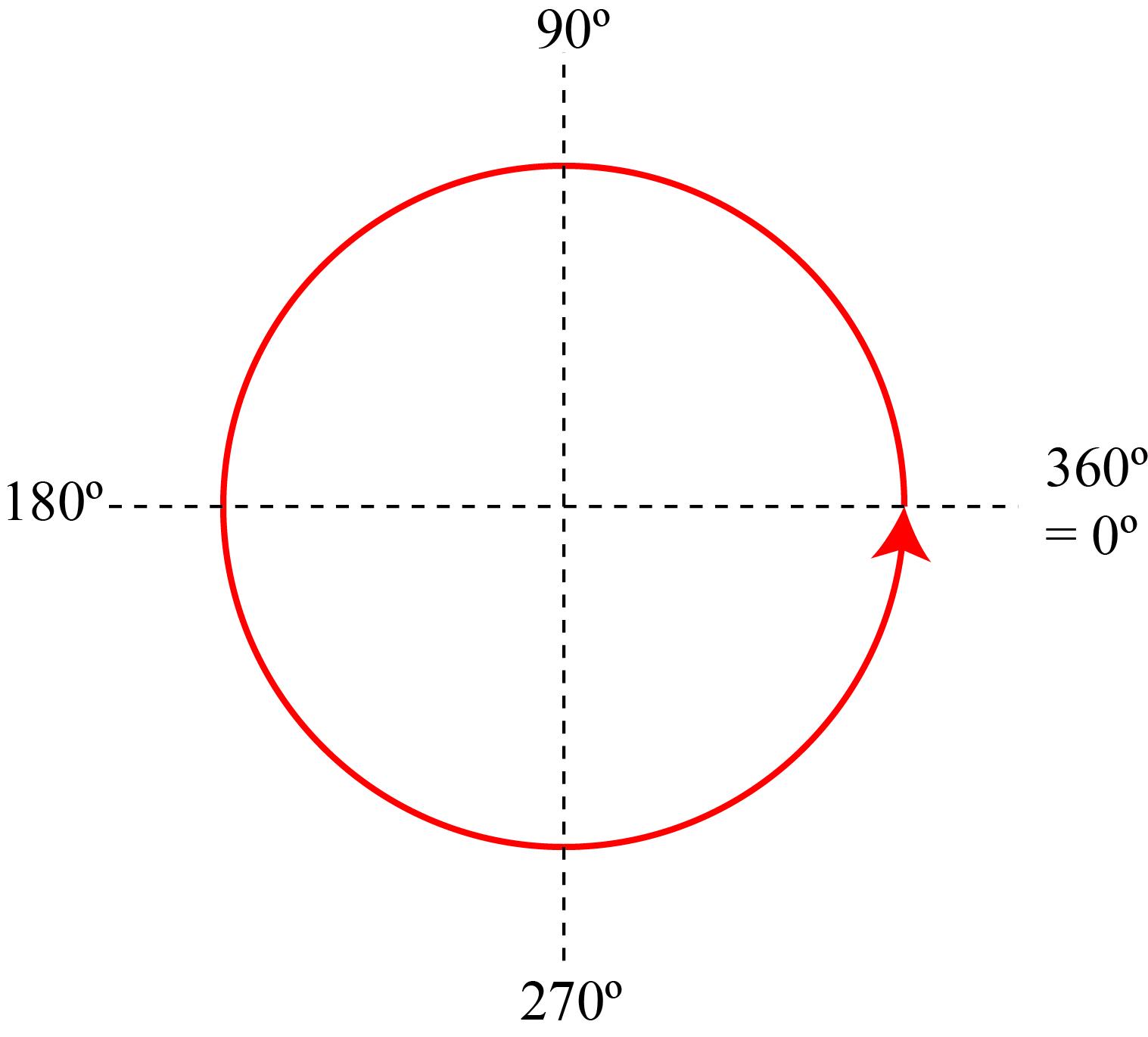 Visualizing the geometric phase of light!